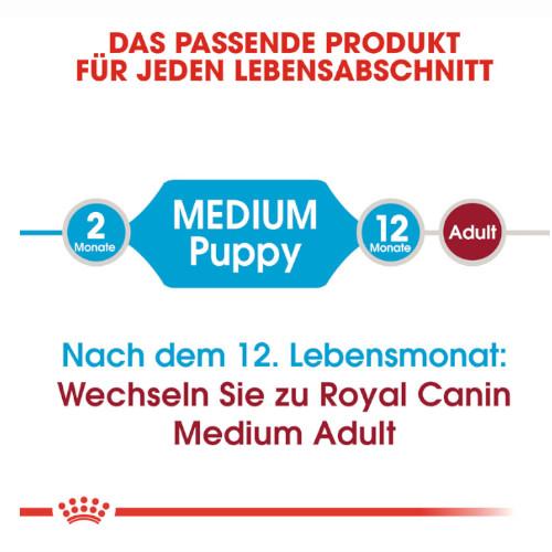 Royal Canin MEDIUM PUPPY Welpenfutter nass für mittelgroße Hunde